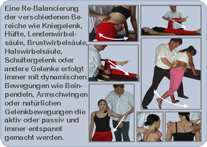 Dorn Übungen
